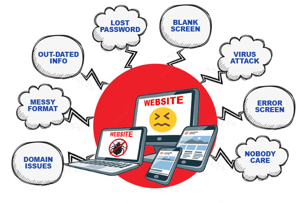 Business Website Problems Malaysia